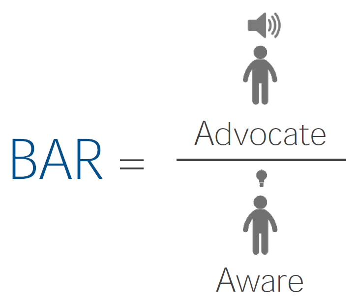 Brand Advocacy Ratio (BAR)